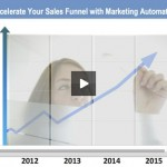 WSI B2B Marketing Marketing Automation Webinar