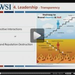 WSI B2B Marketing LinkedIn Webinar